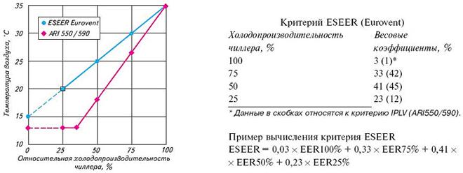 Рис. 1 Условия сопоставления