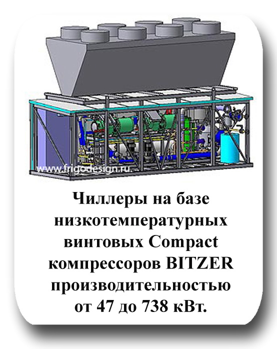 Холодильная установка чиллер воздушный