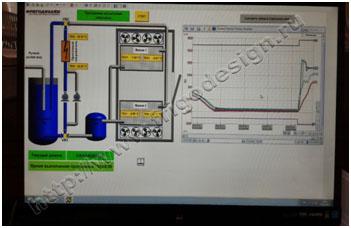 Мнемосхема насосной станции испытательной камеры